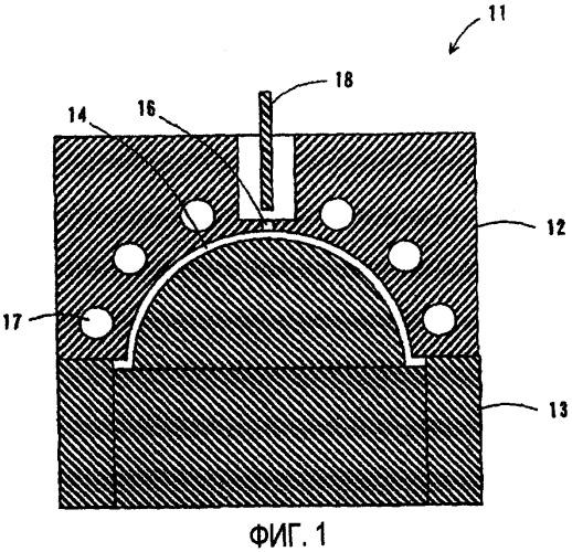 Способ изготовления купольного покрытия, купольное покрытие и куполообразная камера