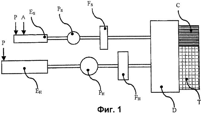 Способ соэкструзии потоков расплава разного состава