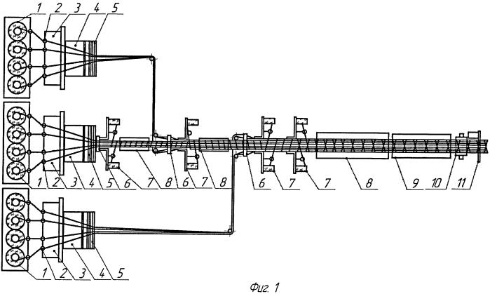Технологическая линия для изготовления композитной арматуры