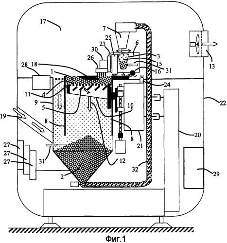Устройство формирования трехмерного изделия и способ формирования трехмерного изделия