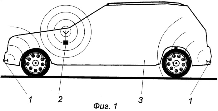 Способ противоугонной идентификации транспортного средства