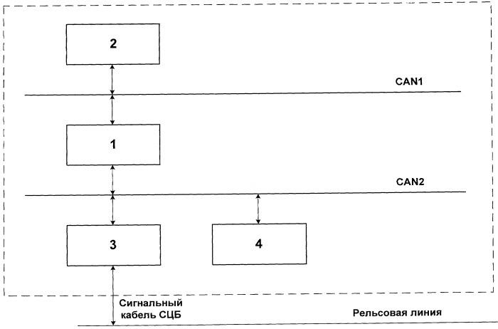 Устройство передачи управляющих команд автоматической локомотивной сигнализации в рельсовые цепи централизованной системы автоблокировки