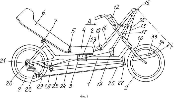 Велосипед с движением академической гребли