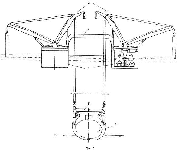 Способ подъема и транспортирования затонувших подводных лодок и других объектов