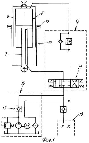 Система привода механизма триммирования для гидравлического привода управляемого горизонтального стабилизатора