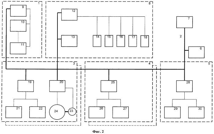 Устройство управления электроприводами грузоподъемного механизма