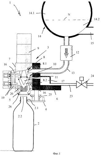 Система для розлива для дозировочной машины