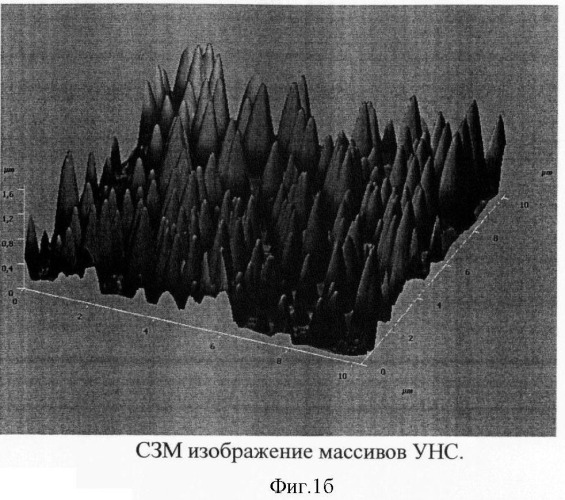 Способ формирования углеродных наноструктур