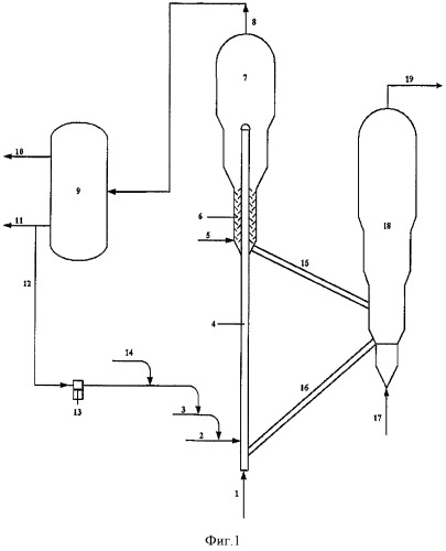Способ каталитической конверсии легких олефинов
