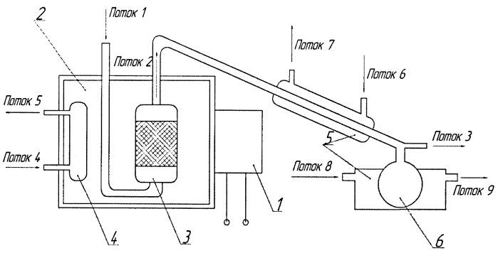 Способ одностадийного получения изопрена из изобутилена и формальдегида с использованием свч-излучения