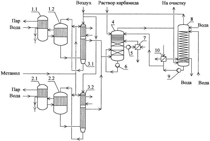 Способ получения карбамидоформальдегидного концентрата