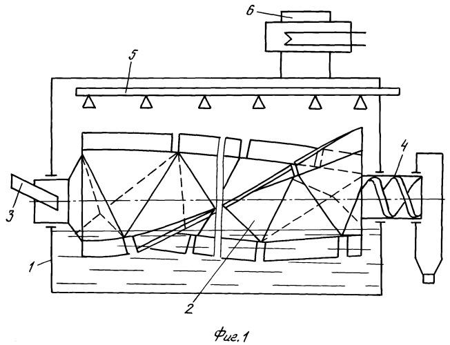 Устройство для охлаждения сыпучих материалов