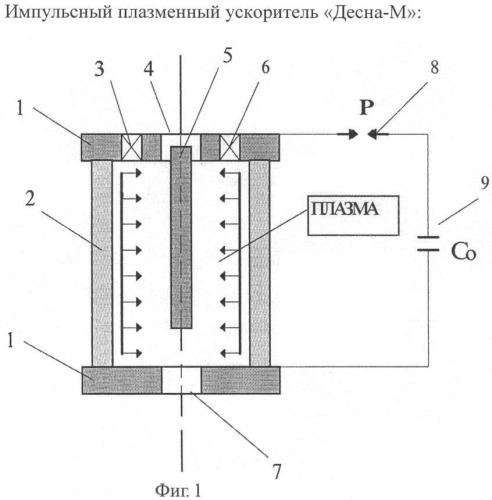 Способ упрочнения изделий из металлических материалов с получением наноструктурированных поверхностных слоев
