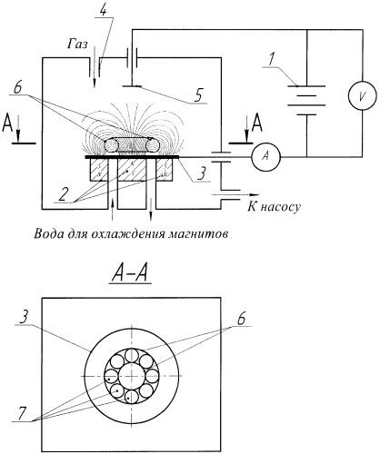 Способ вакуумного ионно-плазменного азотирования изделий из стали