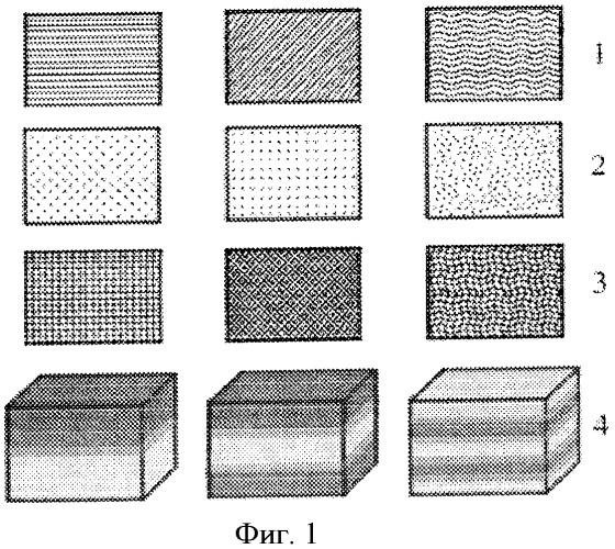 Способ создания макронеоднородной структуры материала при азотировании