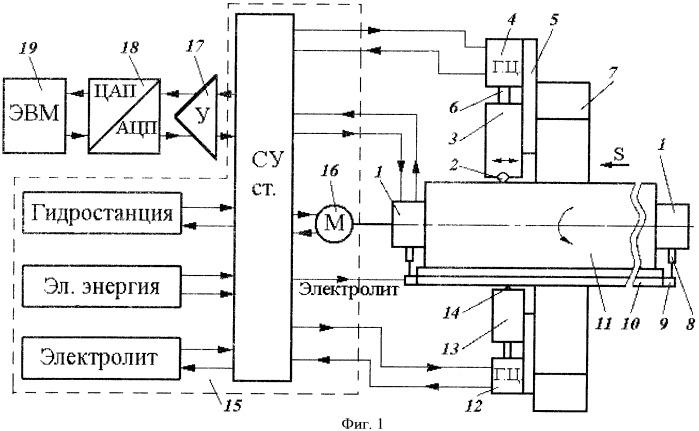 Способ упрочняющей обработки поверхностей цилиндрических деталей