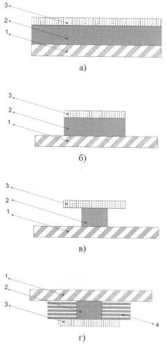 Способ выращивания латерально расположенных нитевидных нанокристаллов оксида цинка