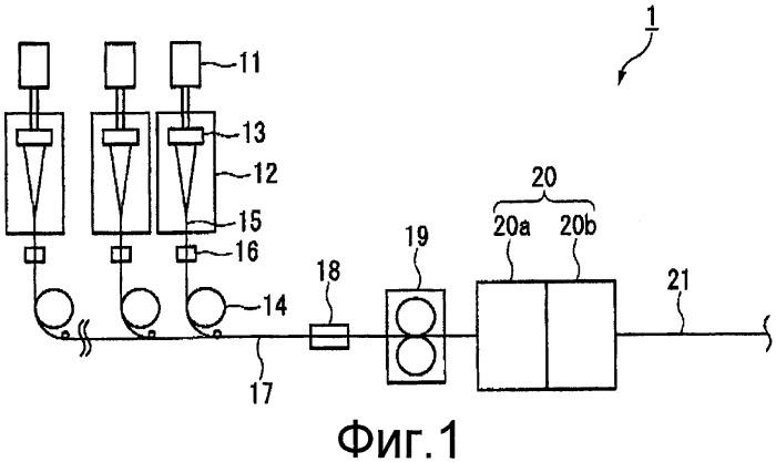 Способ производства жгутов из ацетатного волокна и ацетатные жгуты, полученные этим способом