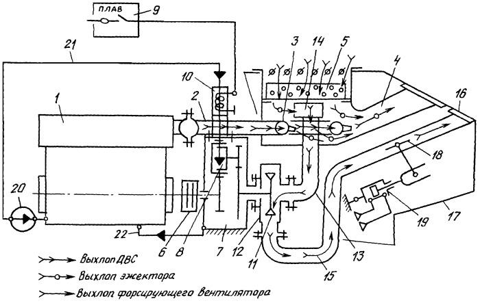 Модернизированная эжекционная система охлаждения двигателя внутреннего сгорания