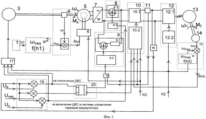 Способ минимизации удельного расхода топлива двигателем внутреннего сгорания транспортного средства с электромеханической трансмиссией с частичной рекуперацией и устройство для его осуществления