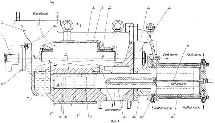 Винтовой компрессор с регулятором производительности