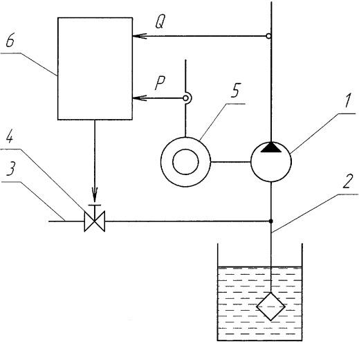 Способ регулирования режима работы водоотливной установки