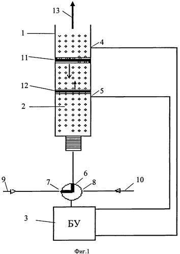 Способ сжигания горючих газовых смесей в реверс-процессе
