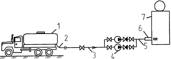 Система резервного и аварийного топливоснабжения газовой котельной