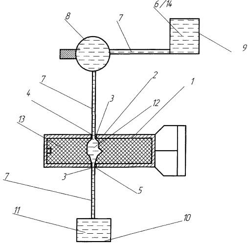 Способ разминирования фугасных боеприпасов, установленных с элементами неизвлекаемости