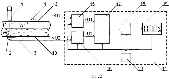 Способ определения уровня жидкости в горизонтальном металлическом трубопроводе