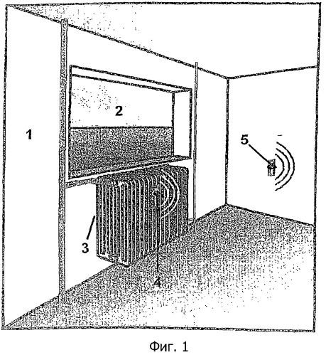 Способ, измерительное устройство и оборудование для местного определения затрат на обогрев