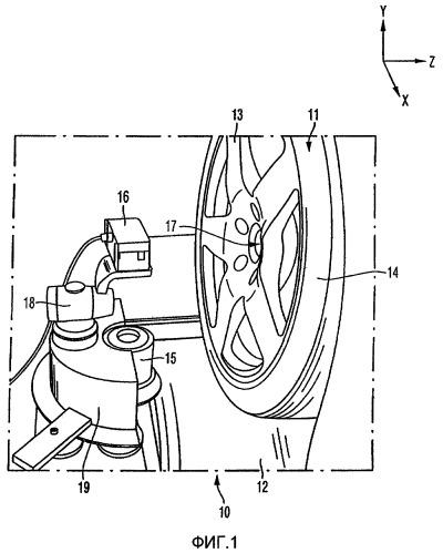 Способ испытания на дисбаланс, по меньшей мере, одного колеса транспортного средства и устройство для его осуществления