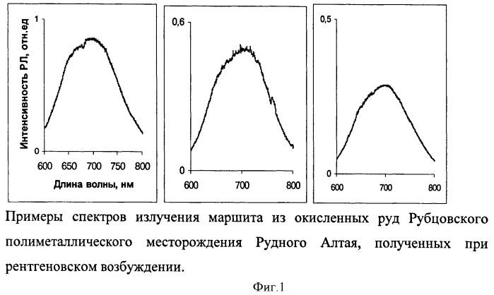 Способ обнаружения йодидов