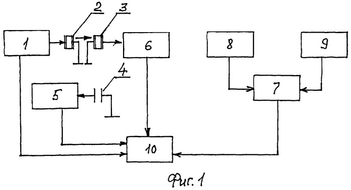 Способ контроля средней линейной плотности компактного множества волокон