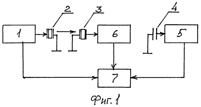 Способ лабораторного контроля средней линейной плотности компактного множества волокон