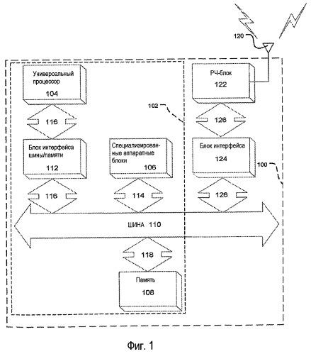 Способы компенсирования неэффективности универсальных процессоров при реализации алгоритмов и устройство для их реализации