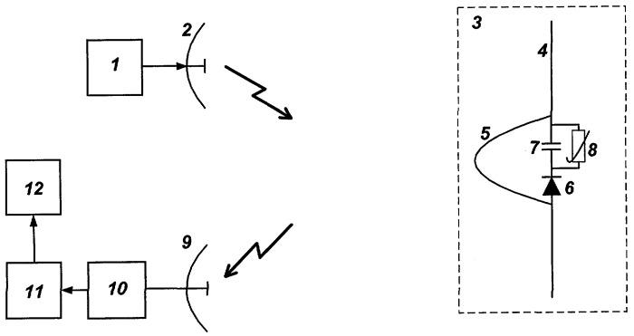 Нелинейный параметрический рассеиватель - пассивный датчик