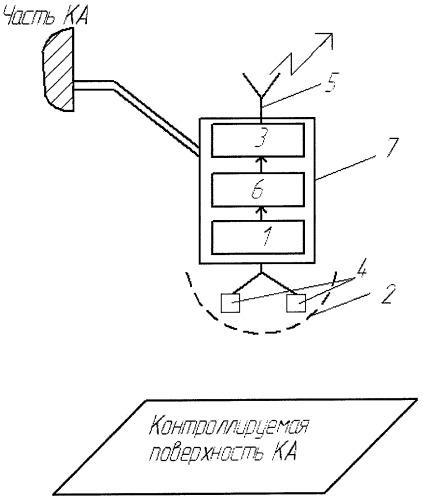Устройство контроля герметичности элементов конструкции космического аппарата (ка)