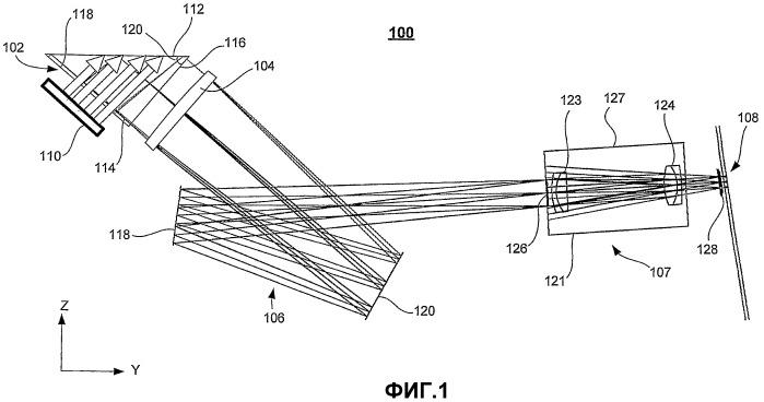 Высокопроизводительная система формирования изображения отпечатка пальца