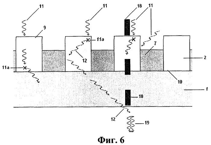Столбчатая структура и устройства на ее основе