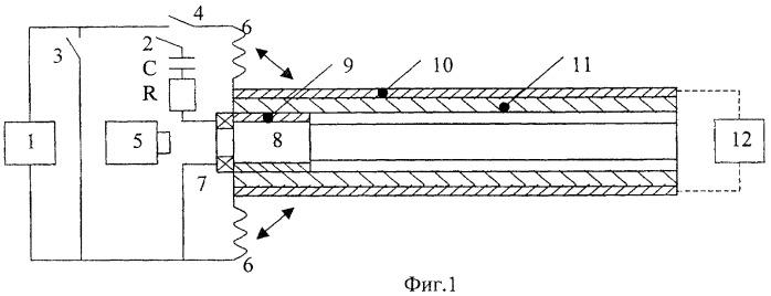 Рельсовый электромагнитный ускоритель (рэу)