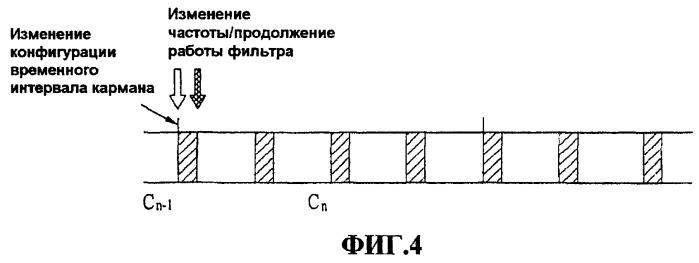 Способ управления выходной мощностью восходящей линии связи в системе беспроводной связи