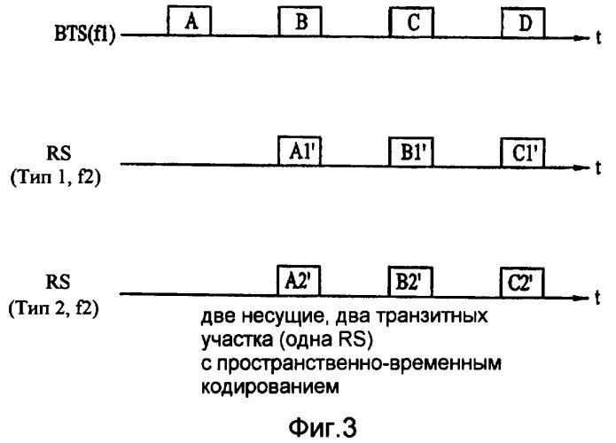 Способ идентификации сигнала с пространственно-временным кодированием в системе беспроводной связи