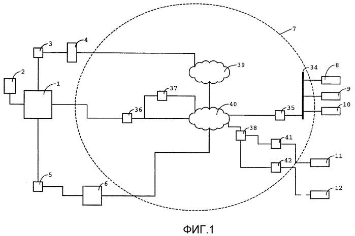 Способ управления передачей информации между головным узлом и множеством клиентских систем