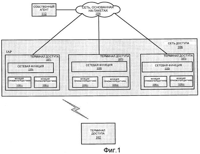 Распространение изменений состояния сеанса в сетевые функции в активном наборе