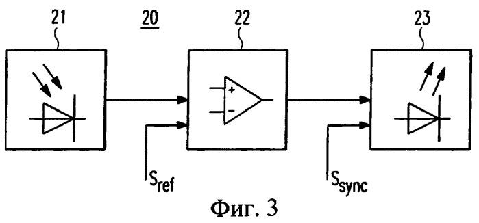 Управление вспышкой на светодиоде