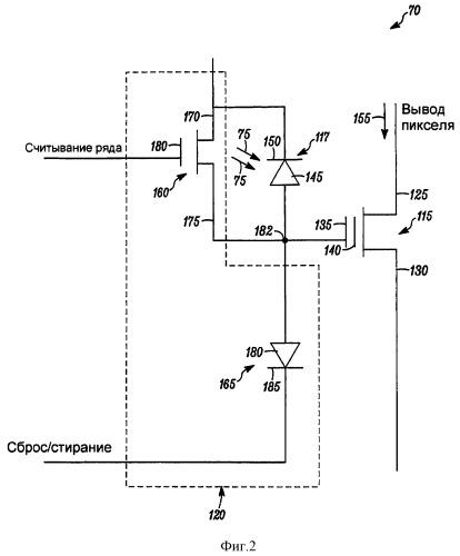 Архитектура датчика изображения с применением одного или более устройств с плавающим затвором