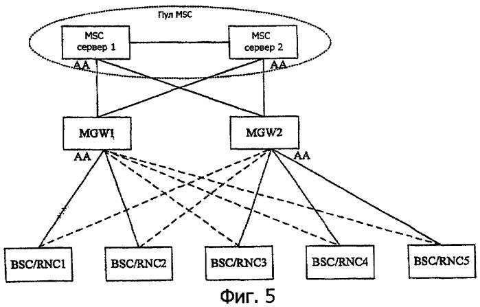 Способ, система и медиа-шлюз для реализации объединения центров коммутации мобильной связи