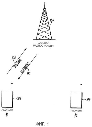 Способ и система прерывания передающего абонента в системе беспроводной связи