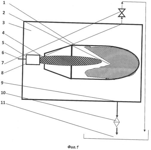 Способ гидрокавитационной очистки глухих полостей изделий